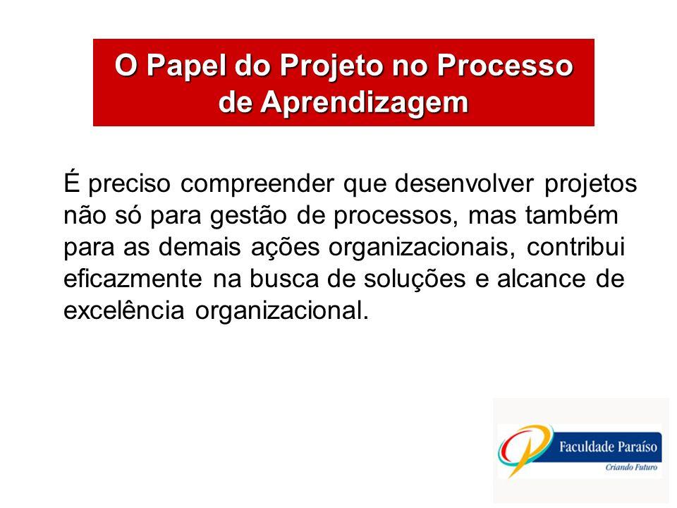 O Papel do Projeto no Processo de Aprendizagem