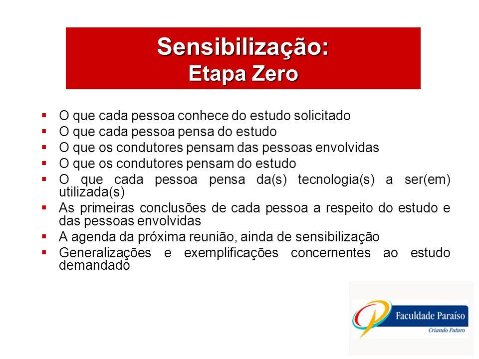 Sensibilização: Etapa Zero