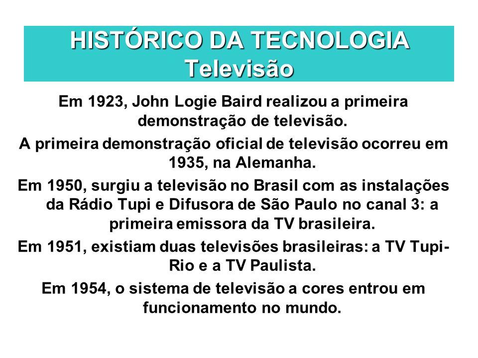 HISTÓRICO DA TECNOLOGIA Televisão