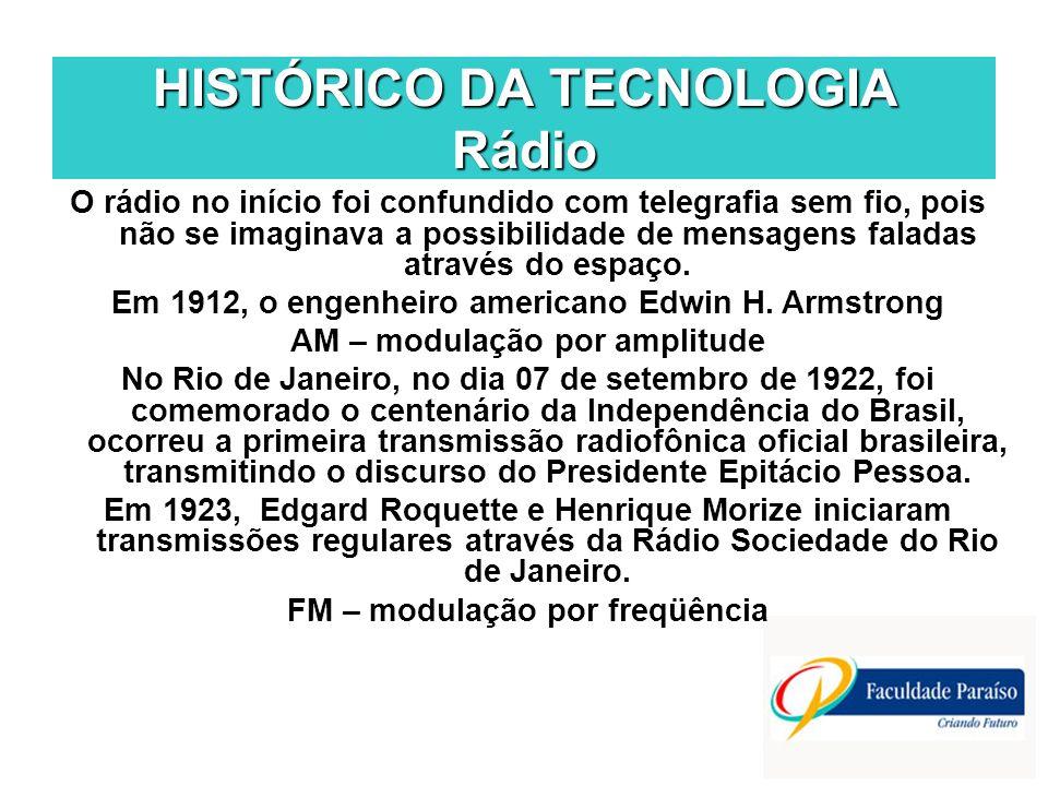HISTÓRICO DA TECNOLOGIA Rádio