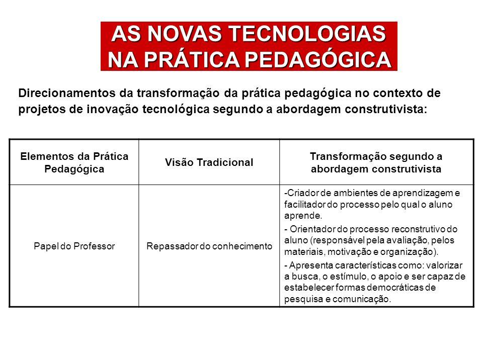 AS NOVAS TECNOLOGIAS NA PRÁTICA PEDAGÓGICA