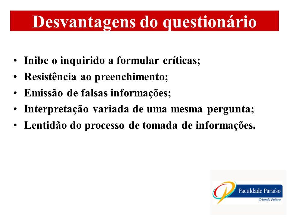 Desvantagens do questionário