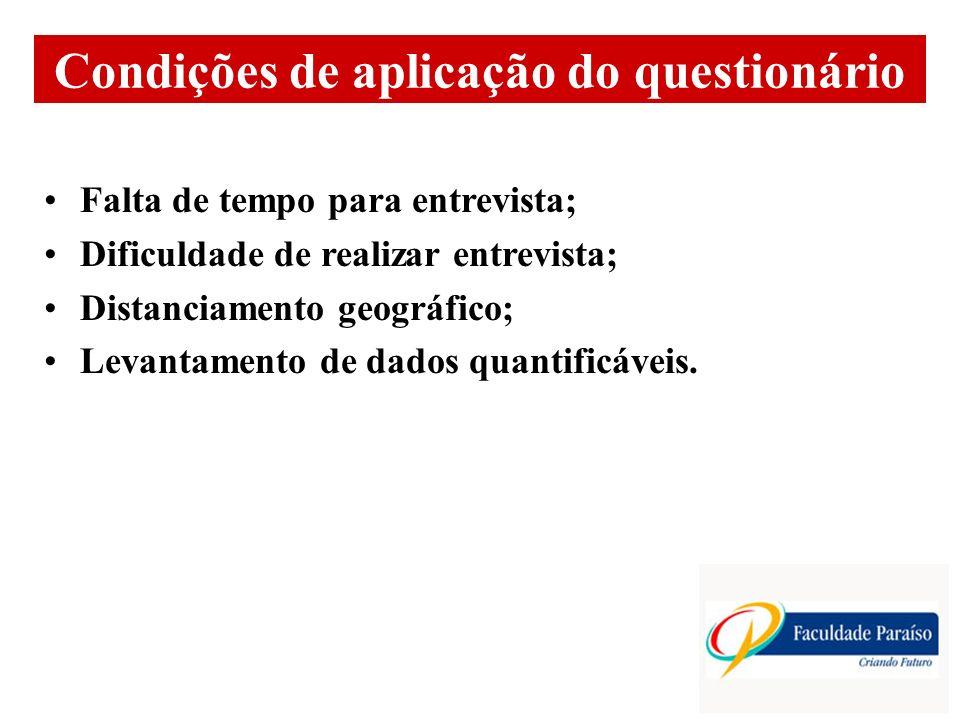 Condições de aplicação do questionário