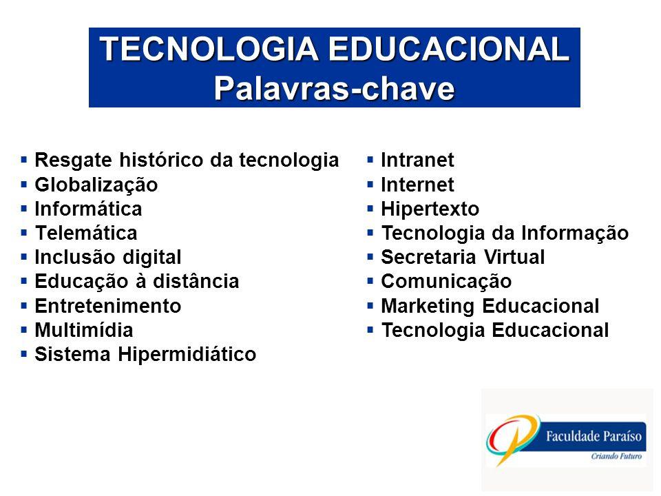 TECNOLOGIA EDUCACIONAL Palavras-chave