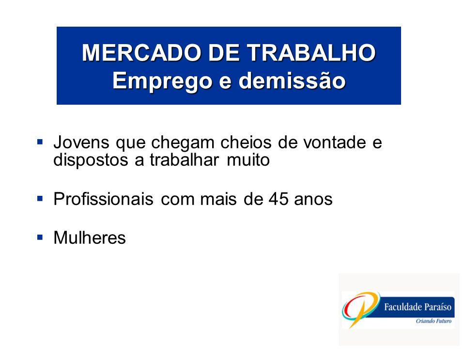 MERCADO DE TRABALHO Emprego e demissão
