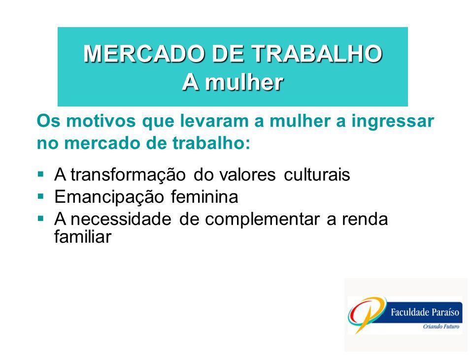 MERCADO DE TRABALHO A mulher