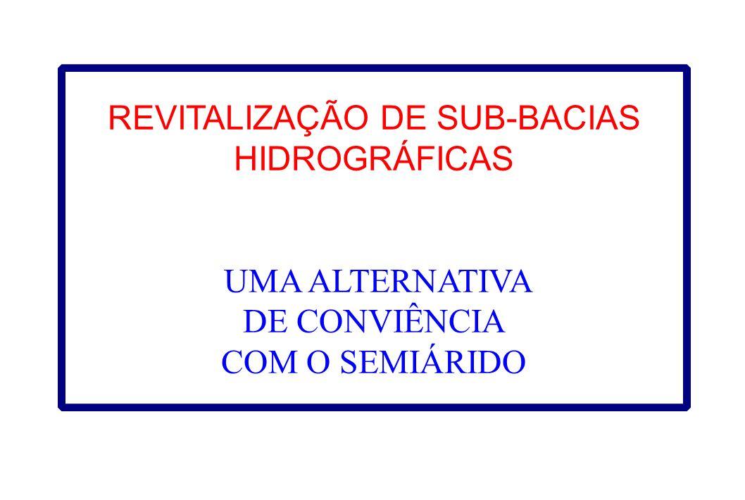 REVITALIZAÇÃO DE SUB-BACIAS HIDROGRÁFICAS