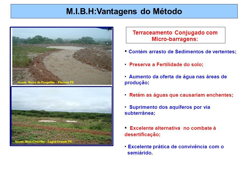 M.I.B.H:Vantagens do Método Terraceamento Conjugado com