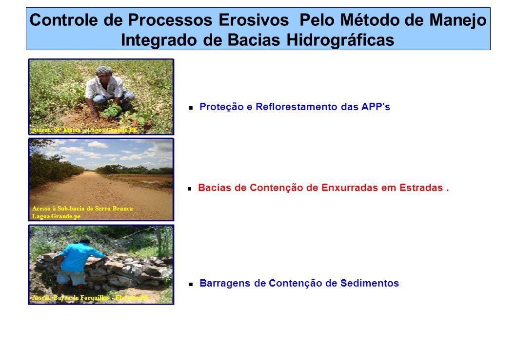 Controle de Processos Erosivos Pelo Método de Manejo Integrado de Bacias Hidrográficas