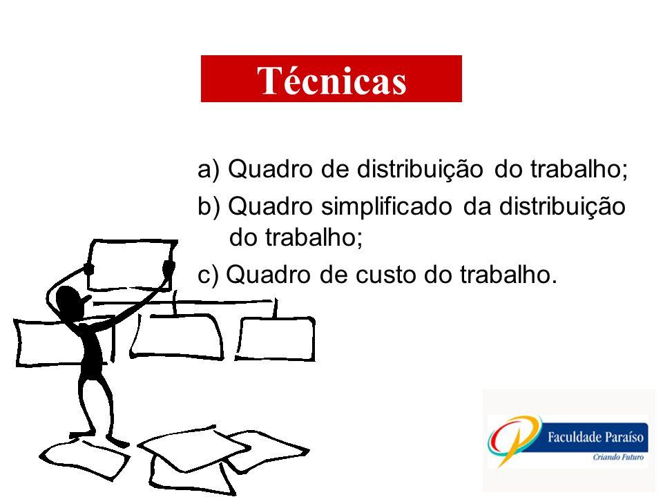 Técnicas a) Quadro de distribuição do trabalho;