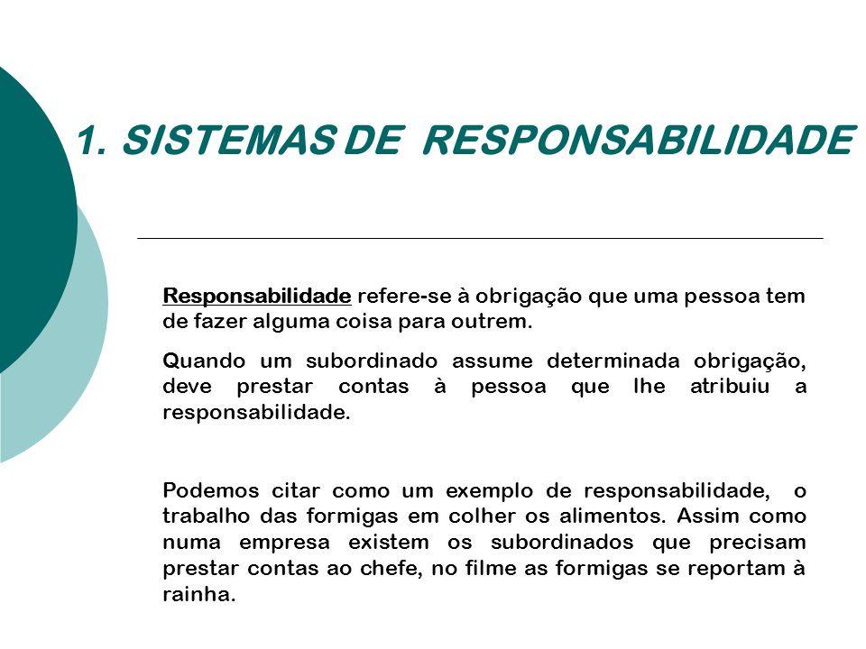 1. SISTEMAS DE RESPONSABILIDADE