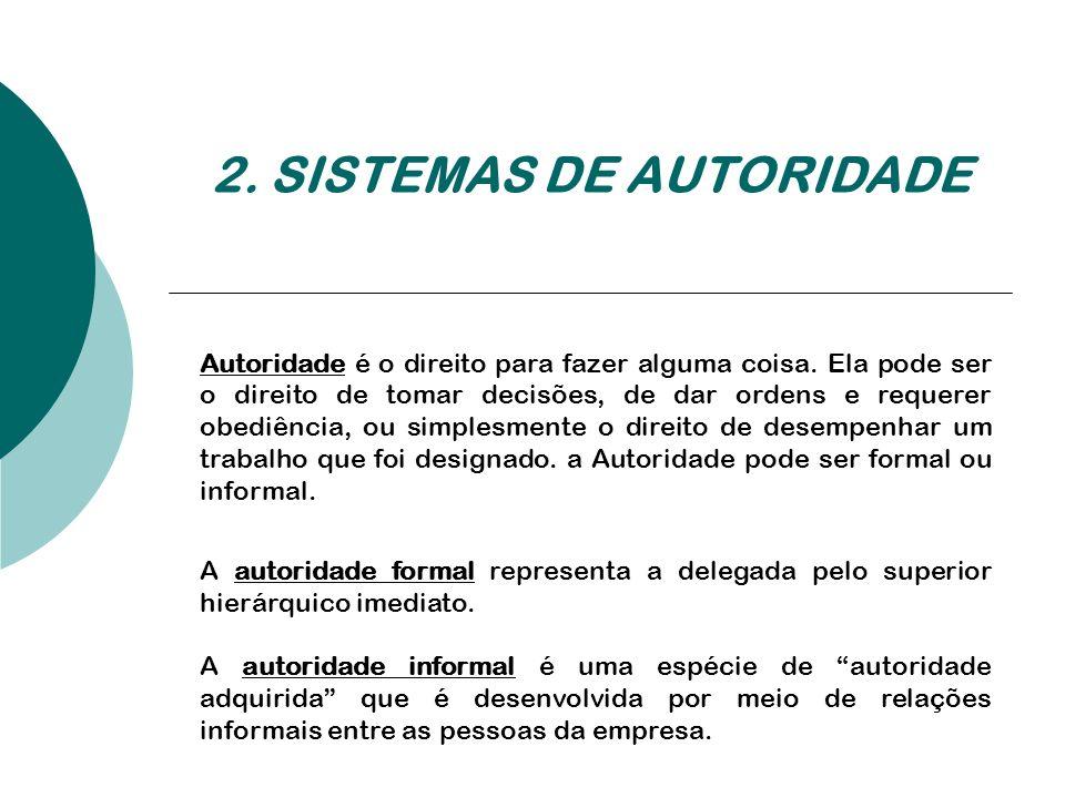 2. SISTEMAS DE AUTORIDADE