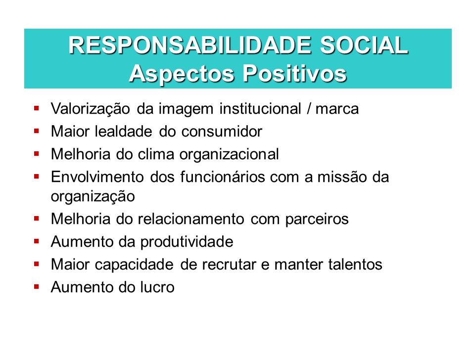 RESPONSABILIDADE SOCIAL Aspectos Positivos
