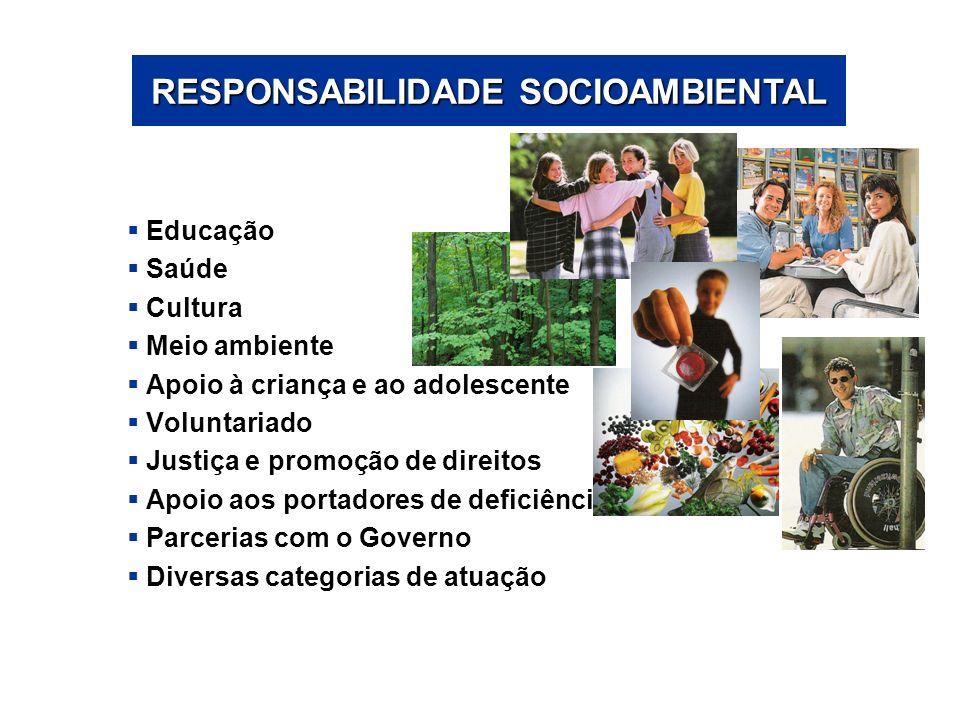 RESPONSABILIDADE SOCIOAMBIENTAL