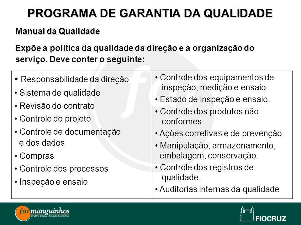 PROGRAMA DE GARANTIA DA QUALIDADE