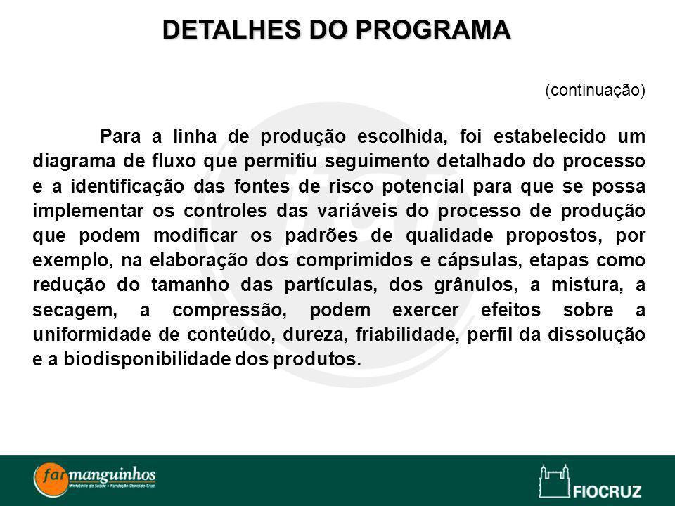 DETALHES DO PROGRAMA (continuação)