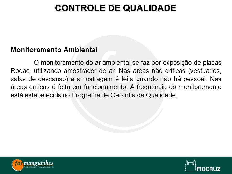 CONTROLE DE QUALIDADE Monitoramento Ambiental