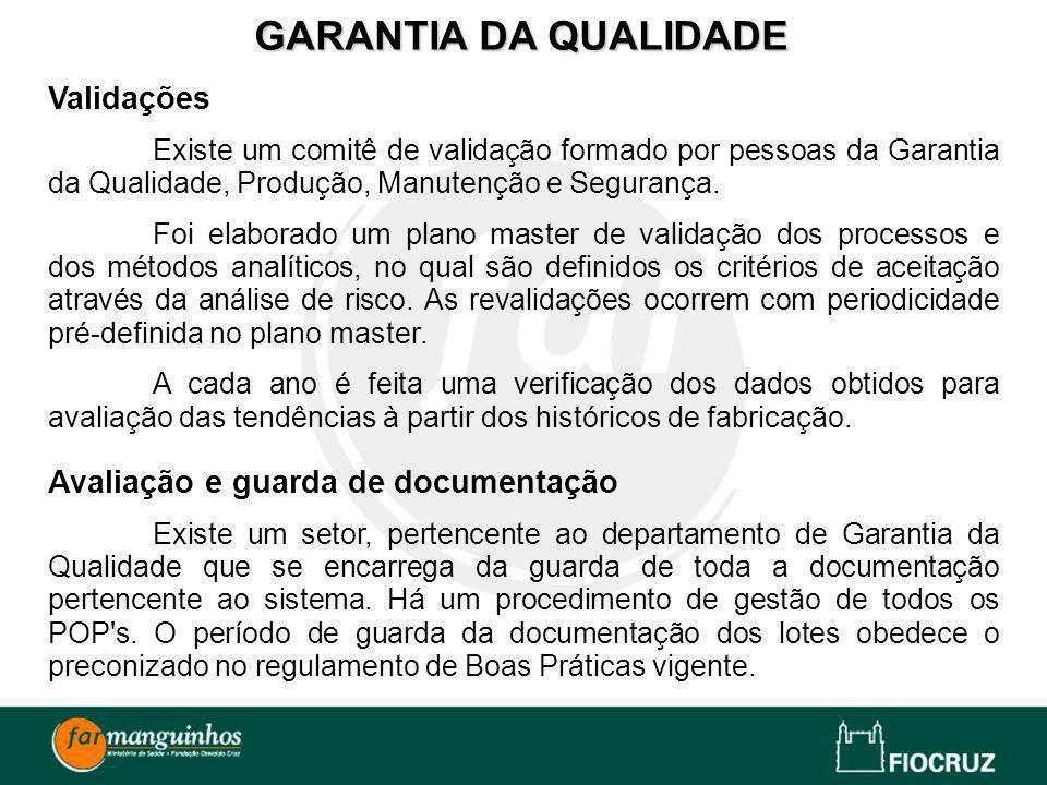 GARANTIA DA QUALIDADE Validações Avaliação e guarda de documentação