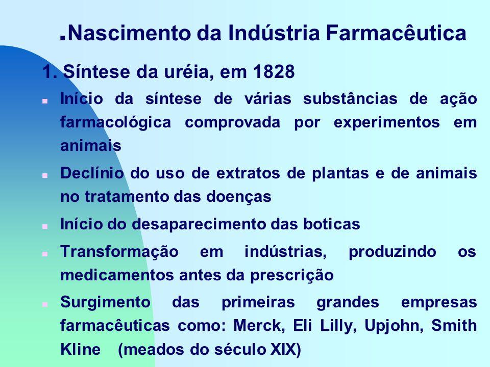 .Nascimento da Indústria Farmacêutica