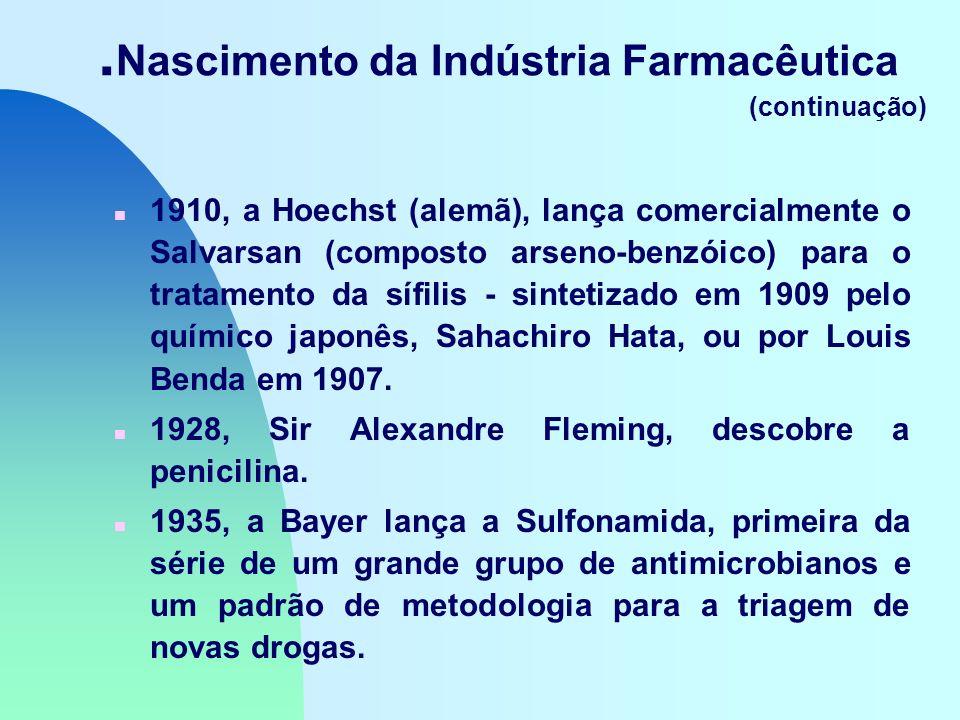 .Nascimento da Indústria Farmacêutica (continuação)