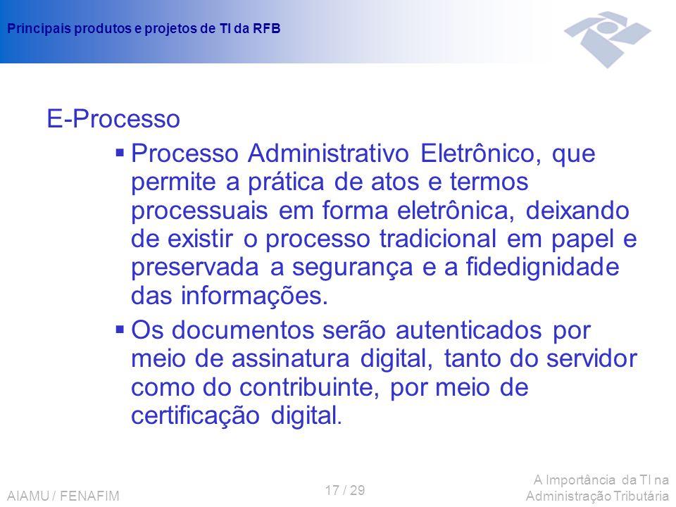 Principais produtos e projetos de TI da RFB
