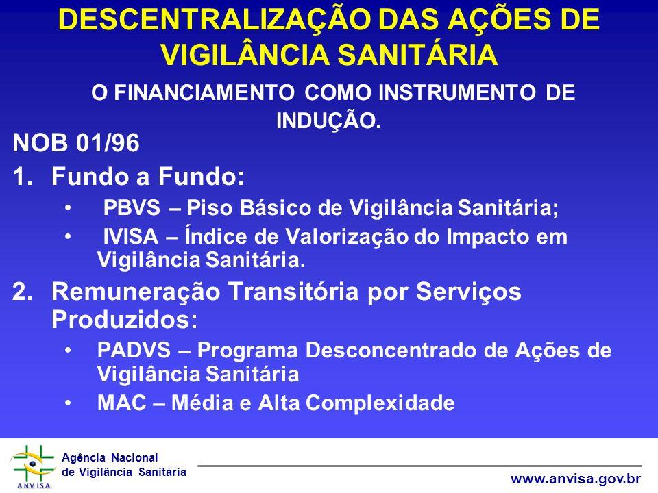 DESCENTRALIZAÇÃO DAS AÇÕES DE VIGILÂNCIA SANITÁRIA O FINANCIAMENTO COMO INSTRUMENTO DE INDUÇÃO.