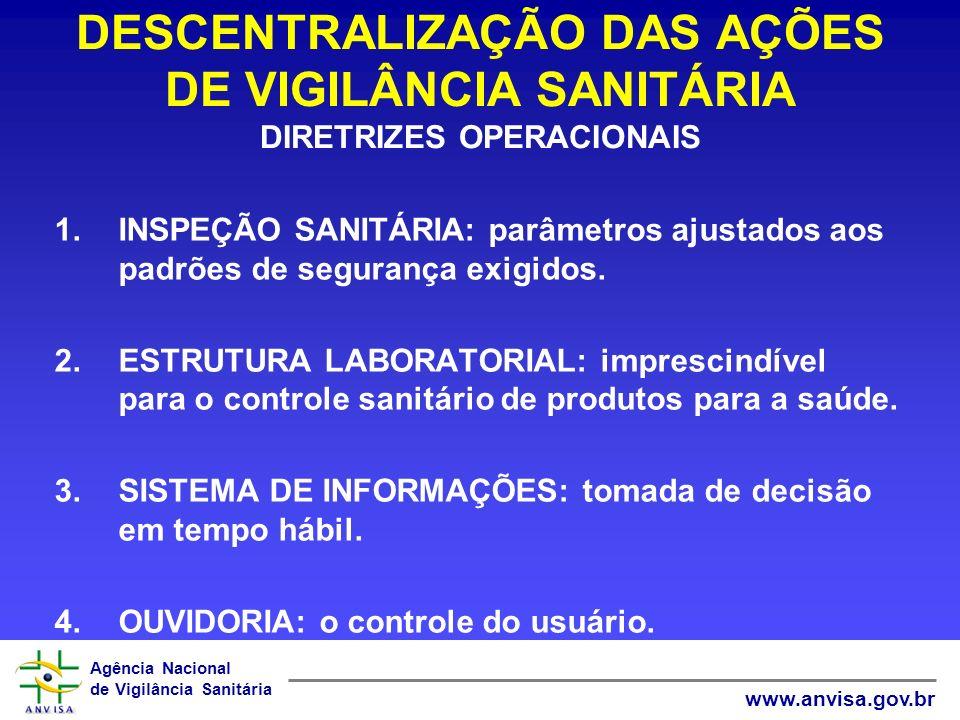 DESCENTRALIZAÇÃO DAS AÇÕES DE VIGILÂNCIA SANITÁRIA DIRETRIZES OPERACIONAIS