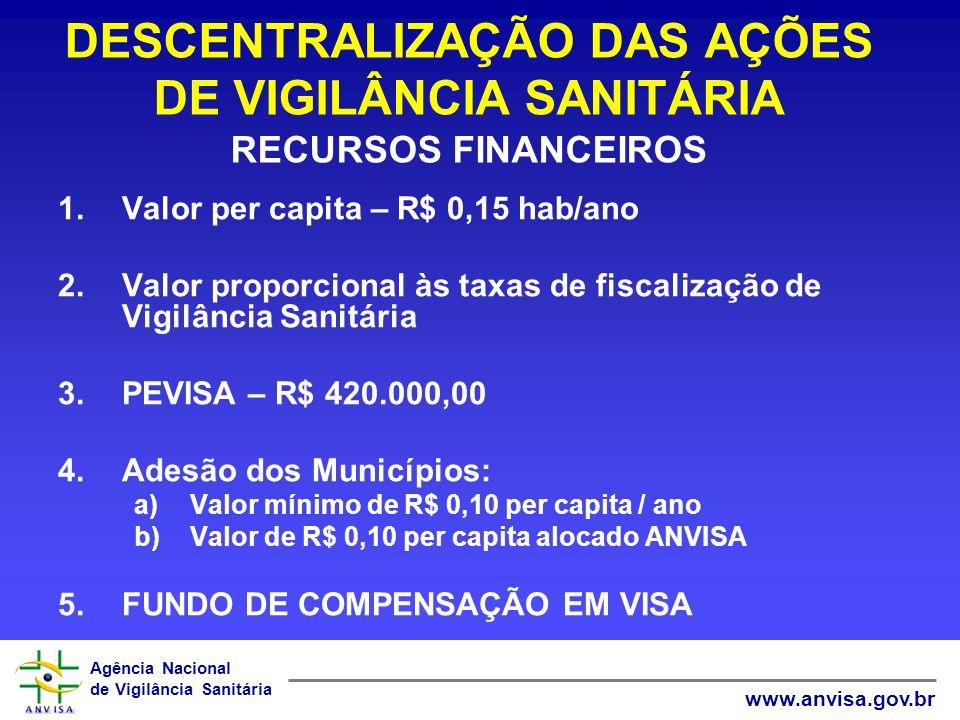 DESCENTRALIZAÇÃO DAS AÇÕES DE VIGILÂNCIA SANITÁRIA RECURSOS FINANCEIROS