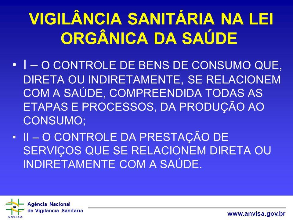 VIGILÂNCIA SANITÁRIA NA LEI ORGÂNICA DA SAÚDE