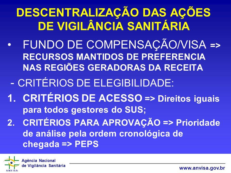 DESCENTRALIZAÇÃO DAS AÇÕES DE VIGILÂNCIA SANITÁRIA