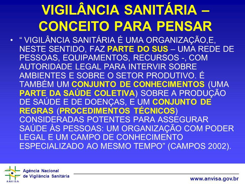 VIGILÂNCIA SANITÁRIA – CONCEITO PARA PENSAR