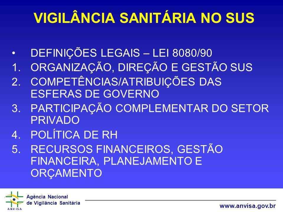 VIGILÂNCIA SANITÁRIA NO SUS