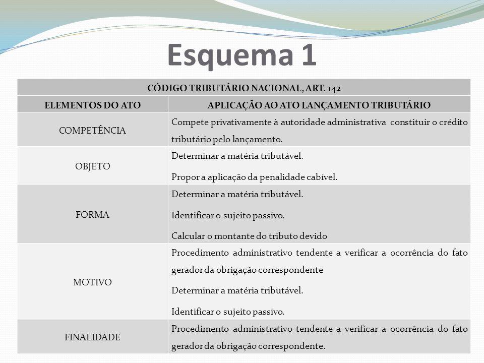 Esquema 1 CÓDIGO TRIBUTÁRIO NACIONAL, ART. 142 ELEMENTOS DO ATO