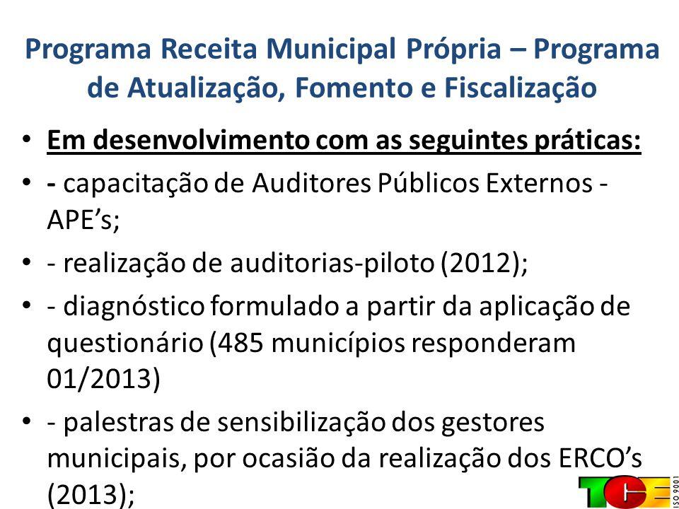 Programa Receita Municipal Própria – Programa de Atualização, Fomento e Fiscalização