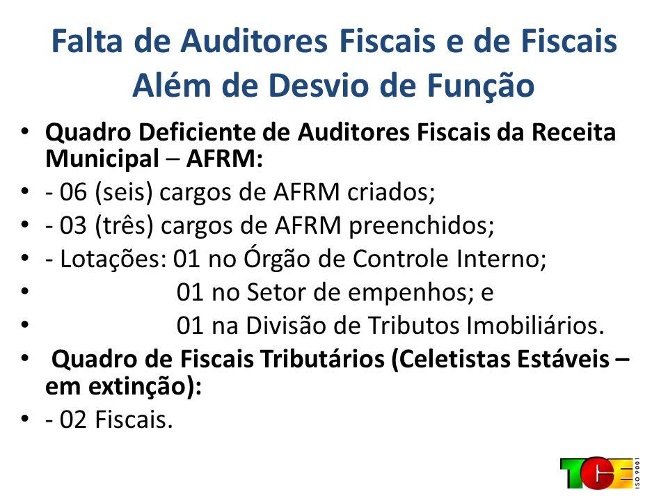 Falta de Auditores Fiscais e de Fiscais Além de Desvio de Função