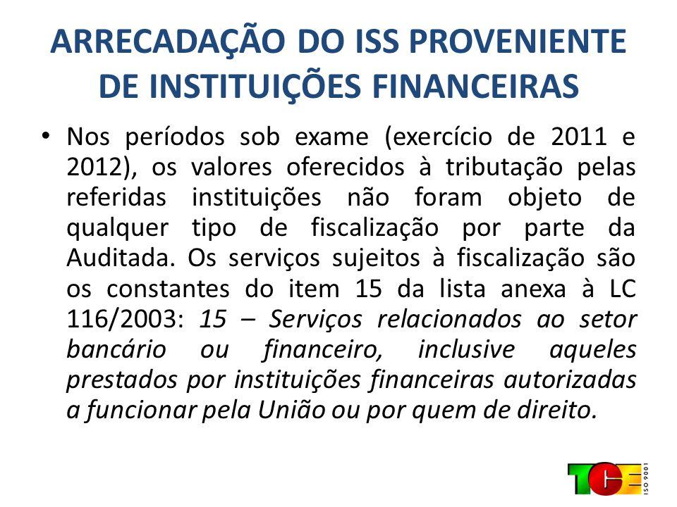 ARRECADAÇÃO DO ISS PROVENIENTE DE INSTITUIÇÕES FINANCEIRAS