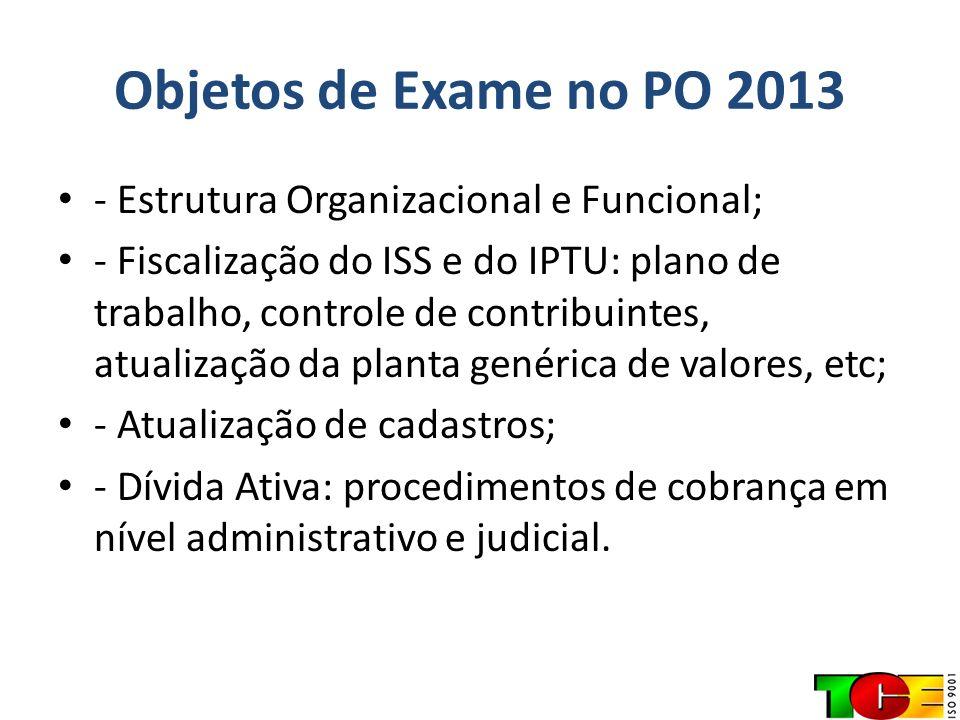 Objetos de Exame no PO 2013 - Estrutura Organizacional e Funcional;