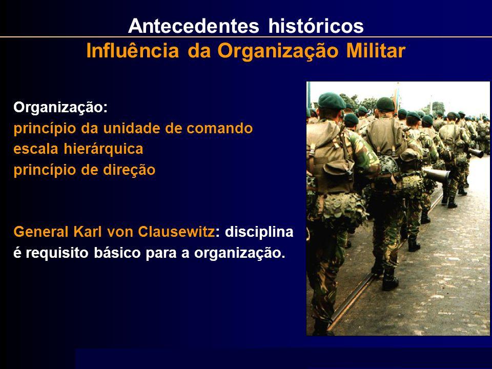 Antecedentes históricos Influência da Organização Militar