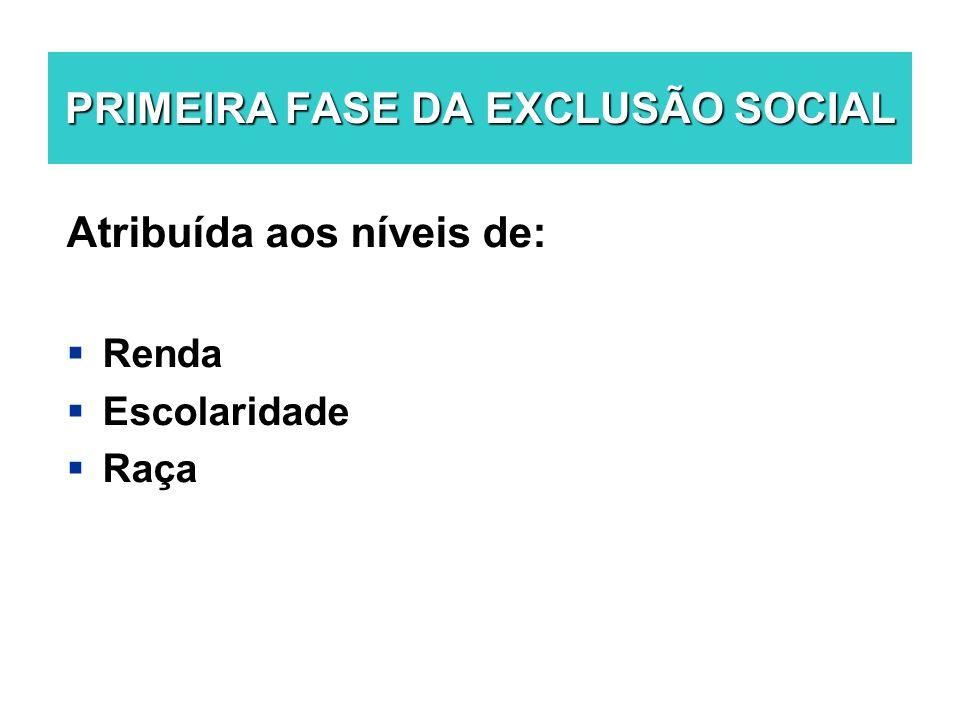 PRIMEIRA FASE DA EXCLUSÃO SOCIAL