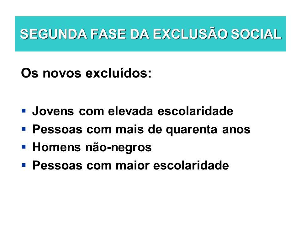 SEGUNDA FASE DA EXCLUSÃO SOCIAL