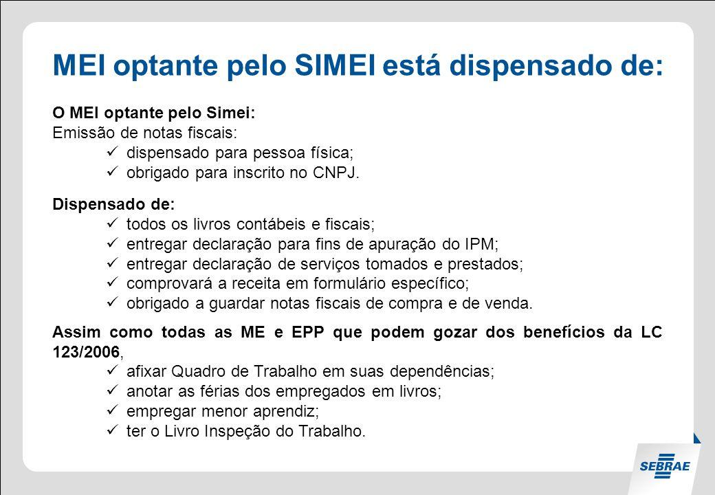 MEI optante pelo SIMEI está dispensado de: