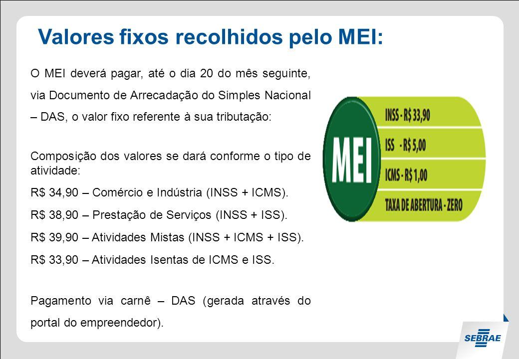 Valores fixos recolhidos pelo MEI: