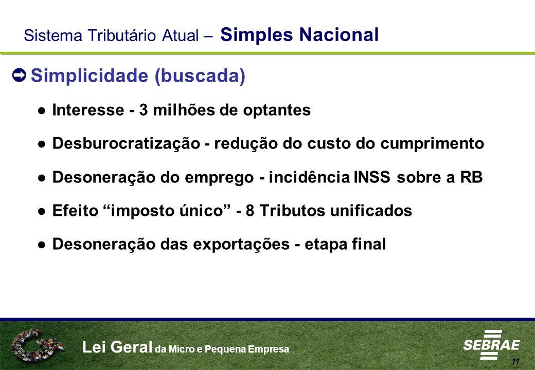 Sistema Tributário Atual – Simples Nacional