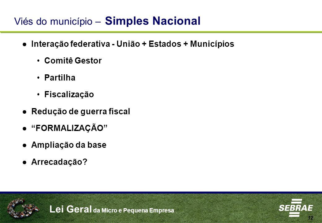 Viés do município – Simples Nacional