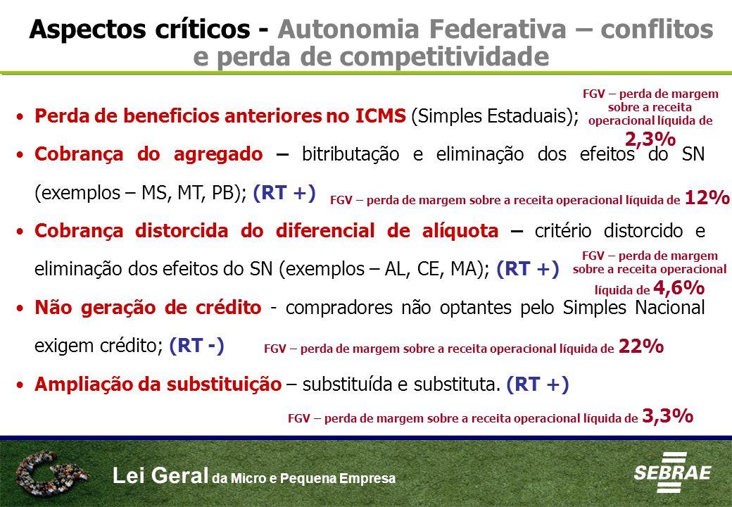 Aspectos críticos - Autonomia Federativa – conflitos e perda de competitividade