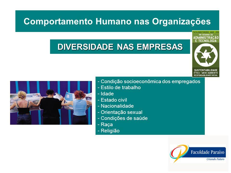 Comportamento Humano nas Organizações DIVERSIDADE NAS EMPRESAS