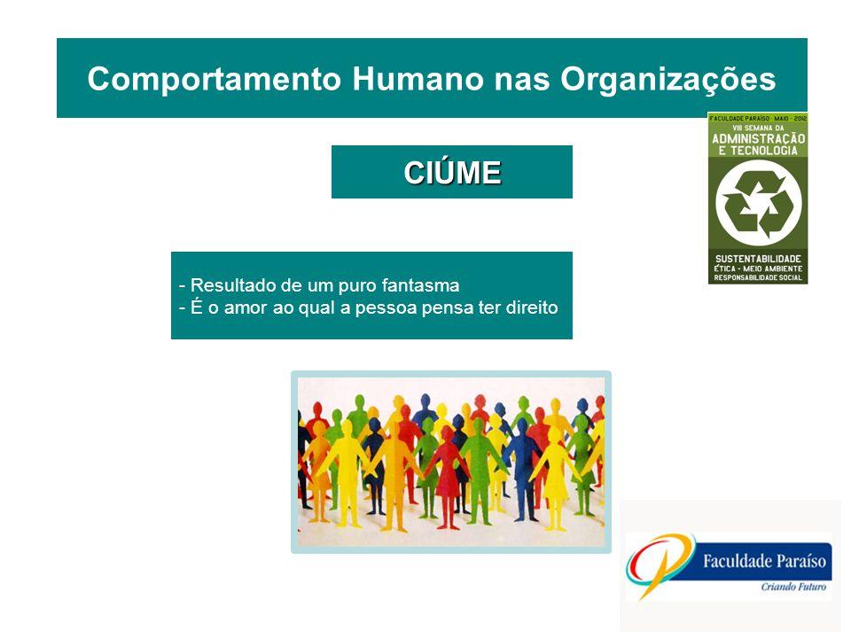 Comportamento Humano nas Organizações