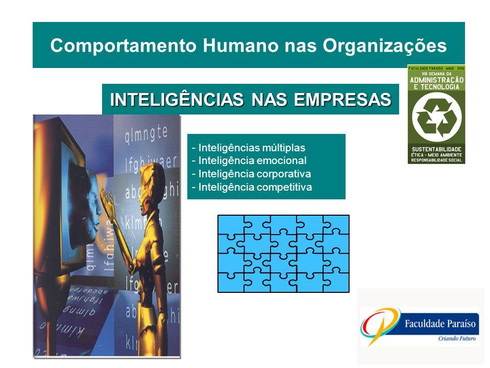 Comportamento Humano nas Organizações INTELIGÊNCIAS NAS EMPRESAS