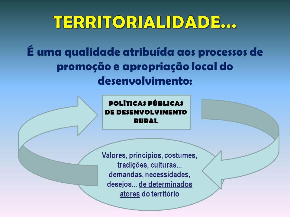 POLÍTICAS PÚBLICAS DE DESENVOLVIMENTO RURAL