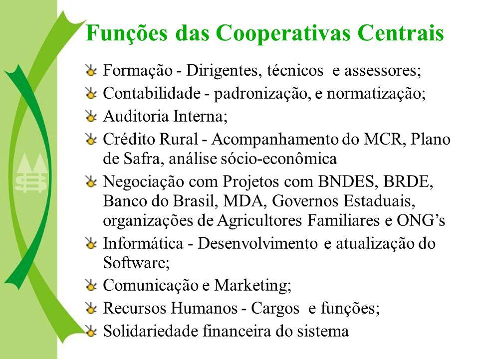 Funções das Cooperativas Centrais